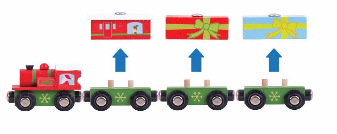 BJT467 Świąteczny pociąg z prezentami w pełni magnetyczny!