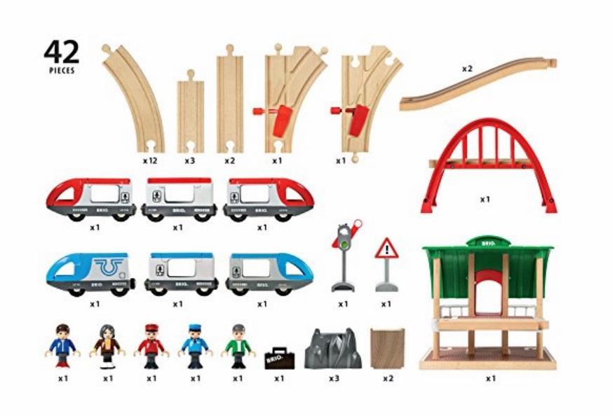 33512 Kolejka podmiejska - wielkie zestaw elektryczny