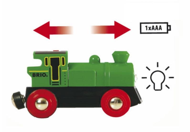 Mała, sprytna, zielona lokomotywa na baterie - Brio