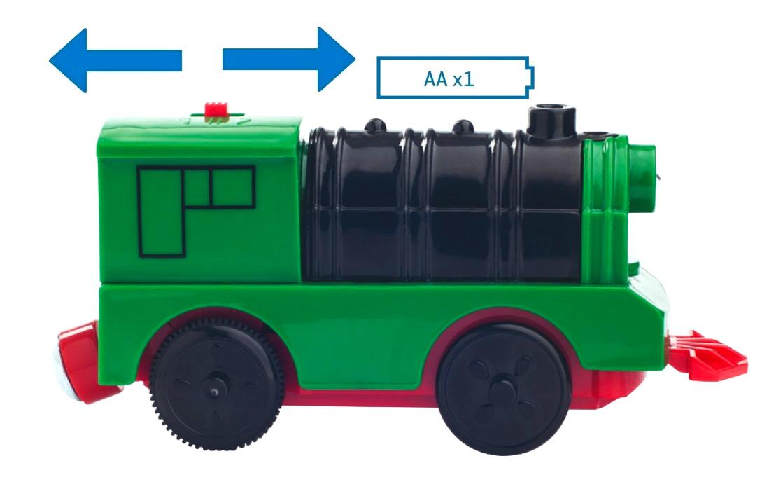 Mocna Automatyczna, szybka i silna lokomotywa elektryczna na duże paluszki - Inne
