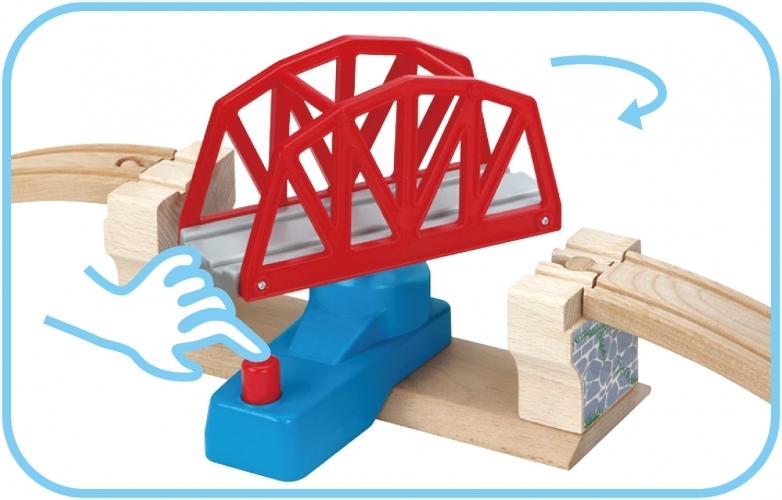 Most obrotowy z pokrętłem - Maxim enterprise inc