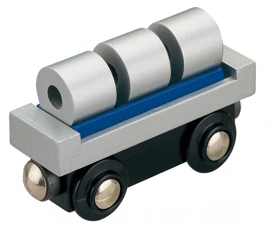 Wagon techniczny z walcami - Maxim enterprise inc