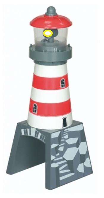Kolejowa latarnia morska obrotowa - Maxim enterprise inc